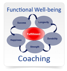 Functional Well-being Coaching