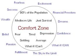 Life Begins Outside Of Your Comfort Zone!